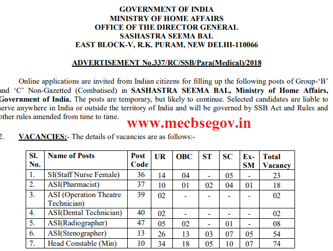 SSB Admit Card 2019