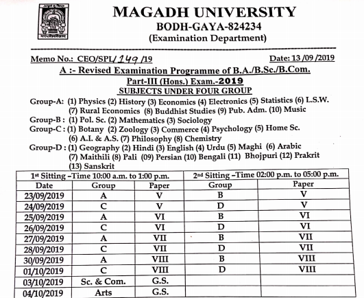 Magadh University Part 3 Admit Card 2019