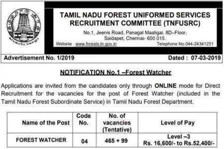 TNFUSRC Forest Watcher Result 2019