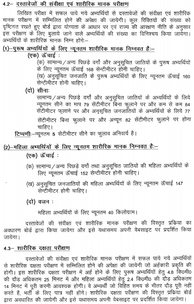 UP Police 49568 Constable Result